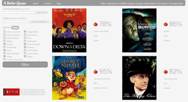 Найдите лучший потоковый контент Netflix с рейтингом Rotten Tomatoes