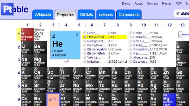 Динамическая таблица Менделеева — интерактивный инструмент для энтузиастов химии [Web]