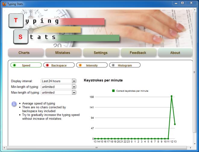 Анализируйте и улучшайте свои навыки набора текста с помощью статистики набора текста для Firefox