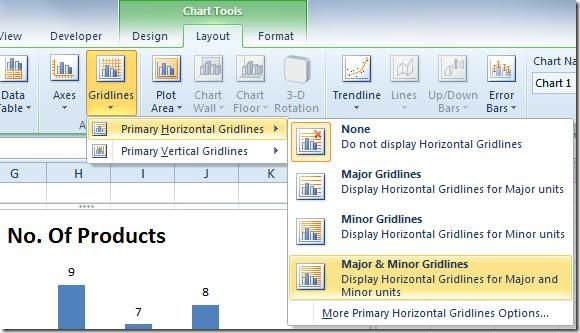 Excel 2010: добавление / изменение линий сетки диаграммы