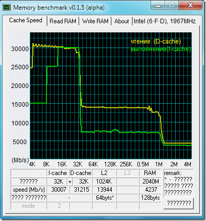 Тестер скорости системной кэш-памяти для Windows 7 и 8